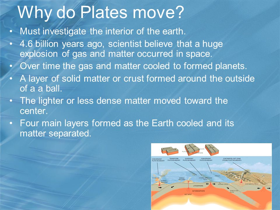 Why do Plates move Must investigate the interior of the earth.