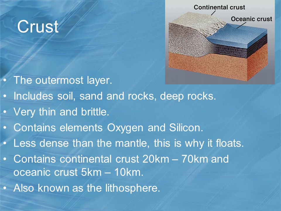 Crust The outermost layer. Includes soil, sand and rocks, deep rocks.