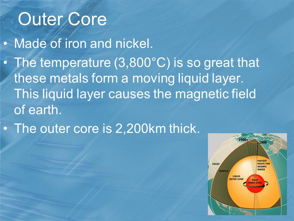 Outer Core Made of iron and nickel.