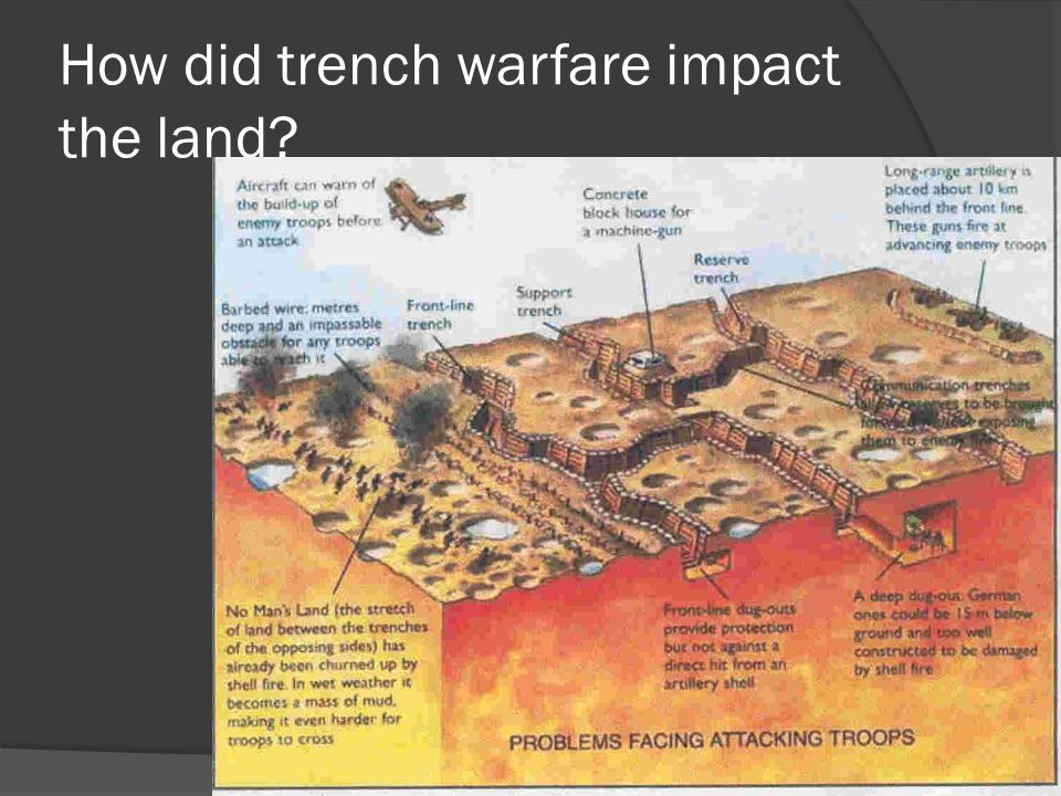 How did trench warfare impact the land