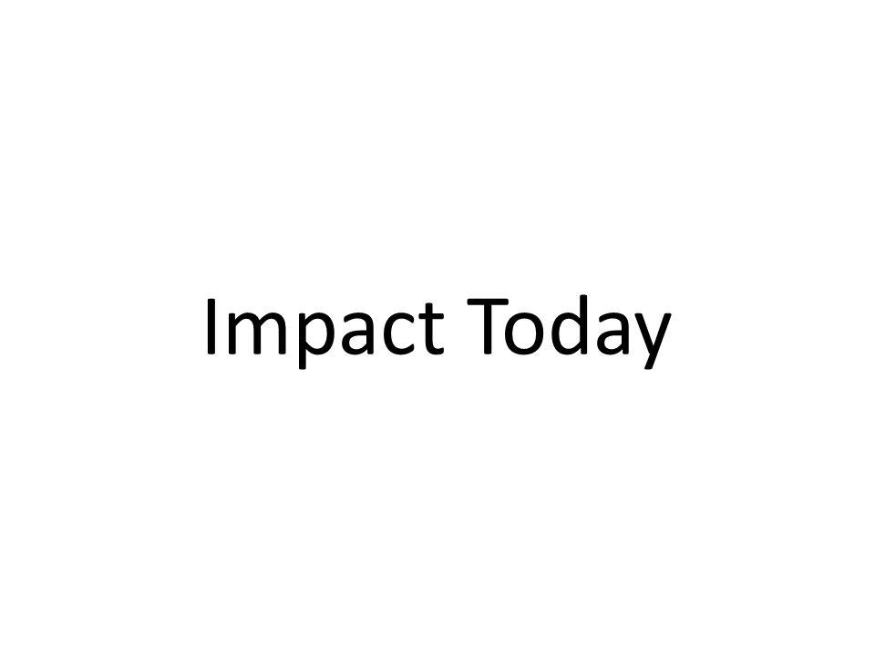Impact Today