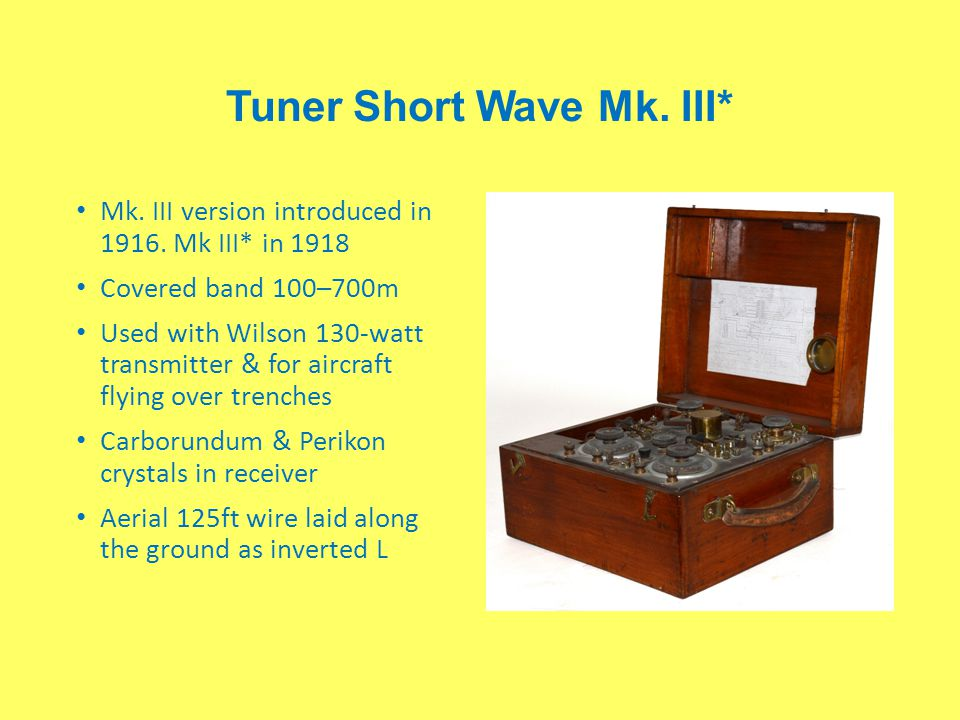 Tuner Short Wave Mk. III*