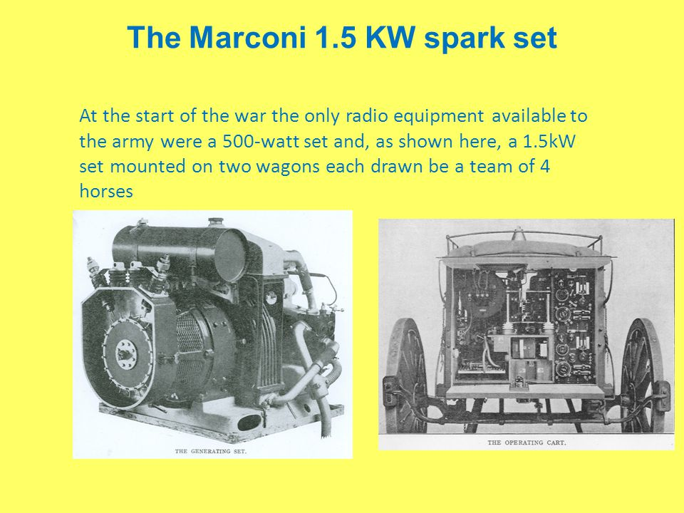 The Marconi 1.5 KW spark set