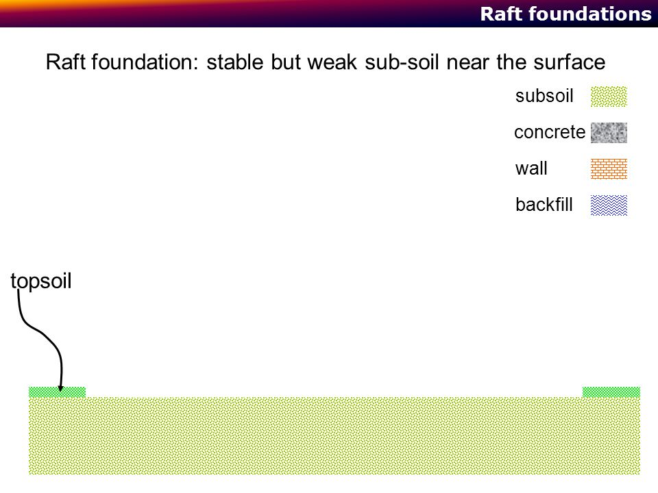Raft foundation: stable but weak sub-soil near the surface