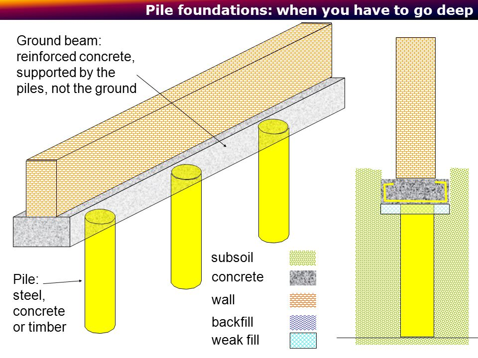 Pile foundations: when you have to go deep