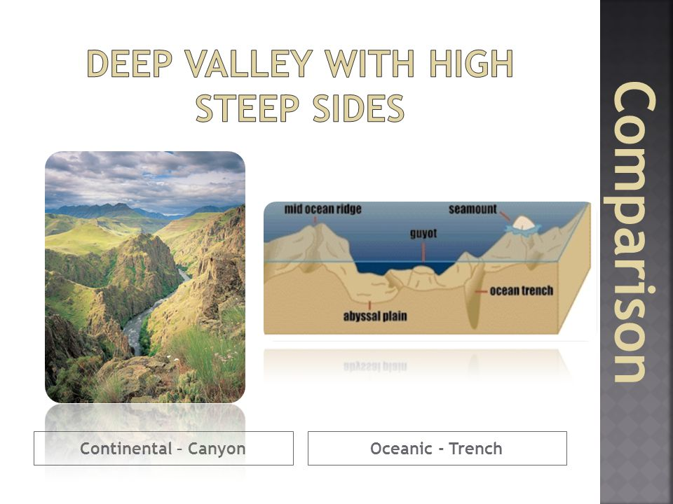 Deep valley with high steep sides