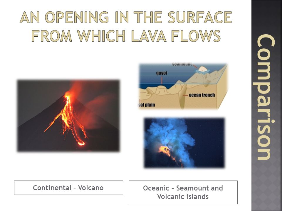 An opening in the surface from which lava flows