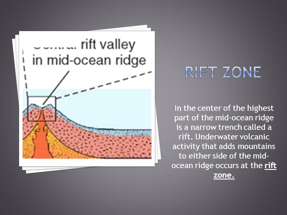 Rift zone