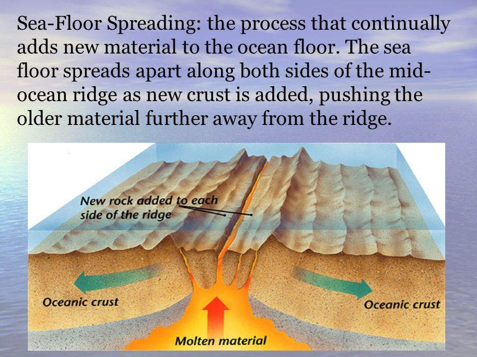 Sea-Floor Spreading: the process that continually adds new material to the ocean floor.