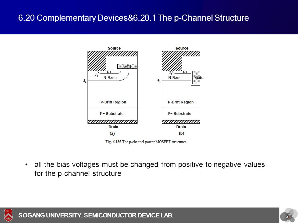6.20 Complementary Devices&6.20.1 The p-Channel Structure