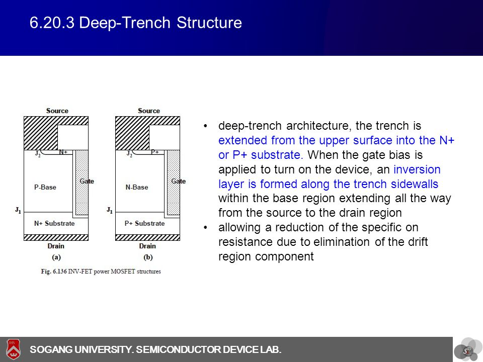 6.20.3 Deep-Trench Structure