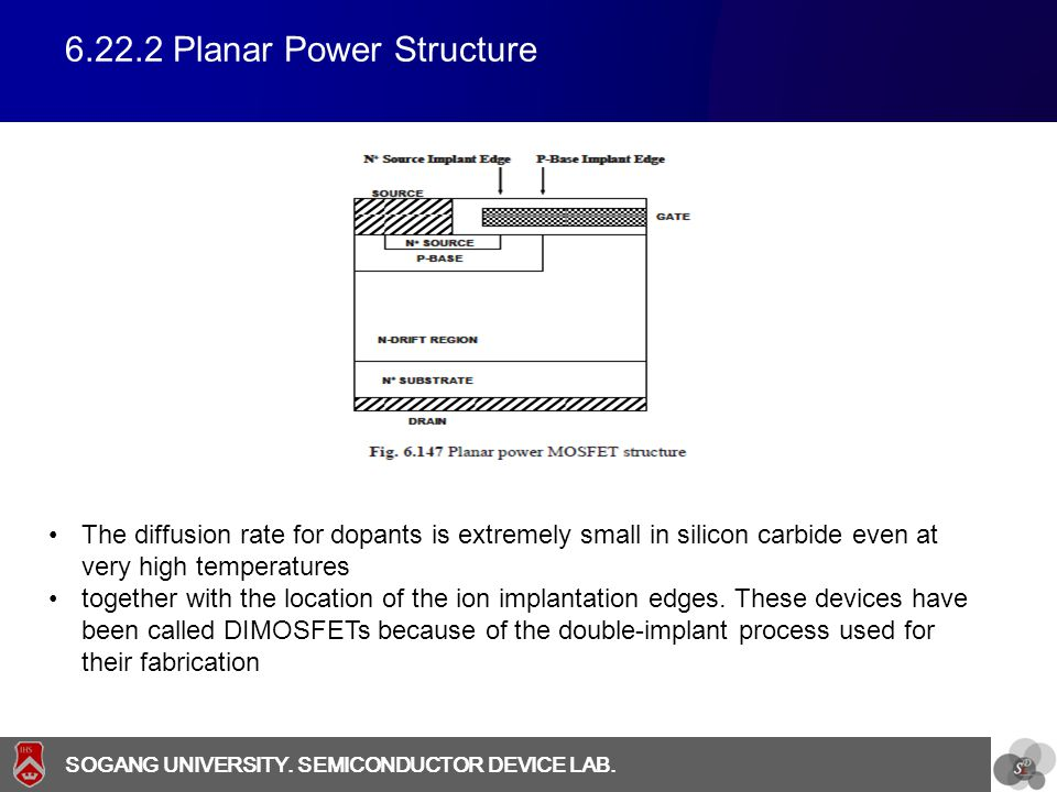 6.22.2 Planar Power Structure