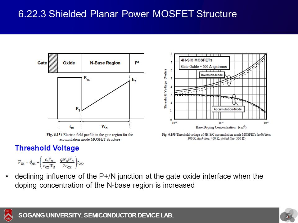 6.22.3 Shielded Planar Power MOSFET Structure