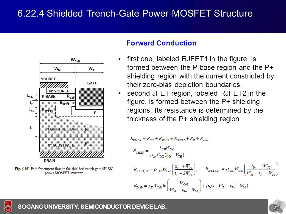 6.22.4 Shielded Trench-Gate Power MOSFET Structure