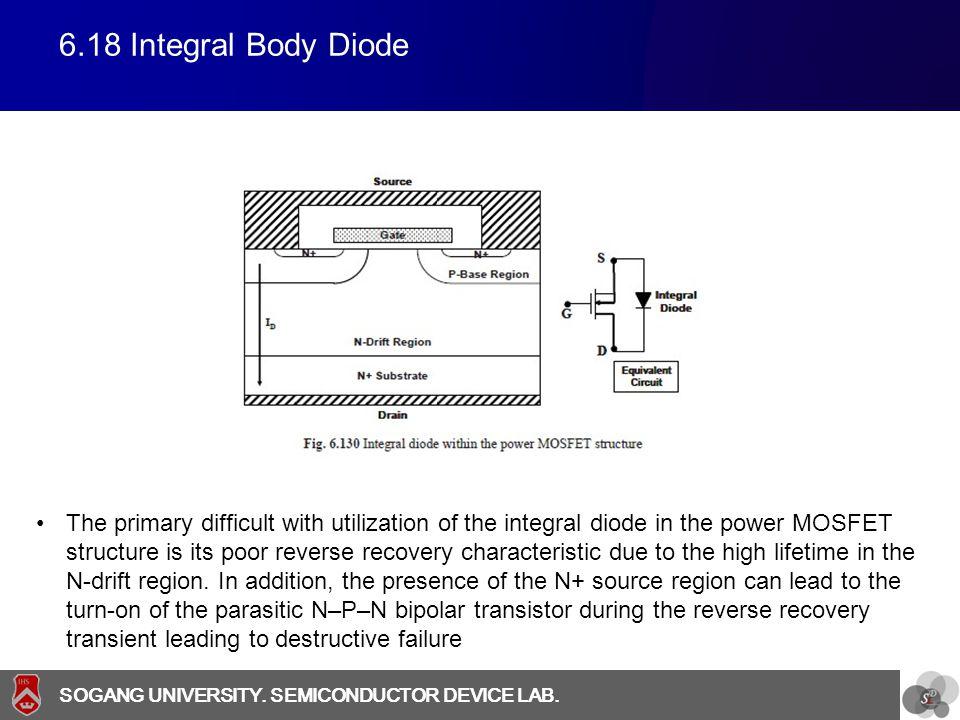 6.18 Integral Body Diode