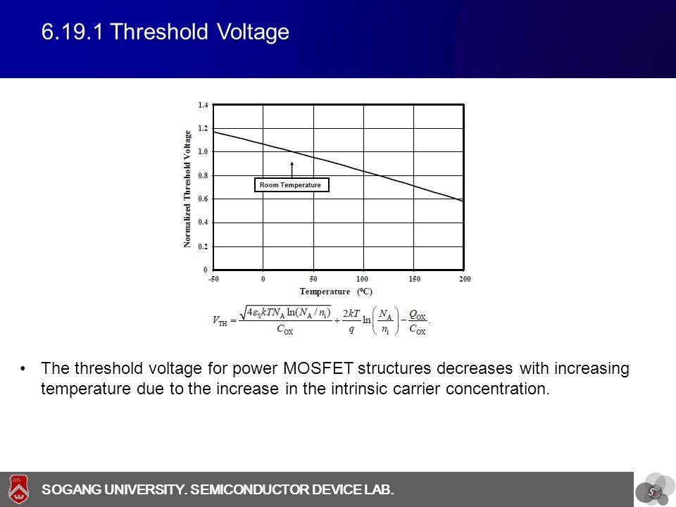 6.19.1 Threshold Voltage