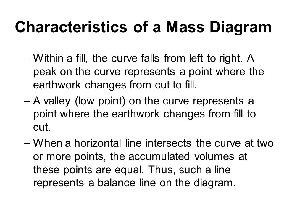 Characteristics of a Mass Diagram