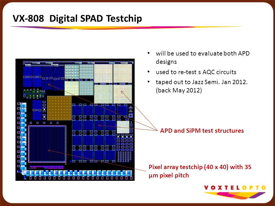 VX-808 Digital SPAD Testchip