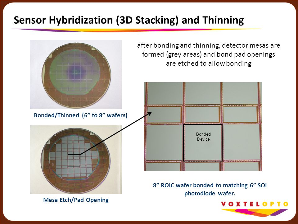 Sensor Hybridization (3D Stacking) and Thinning