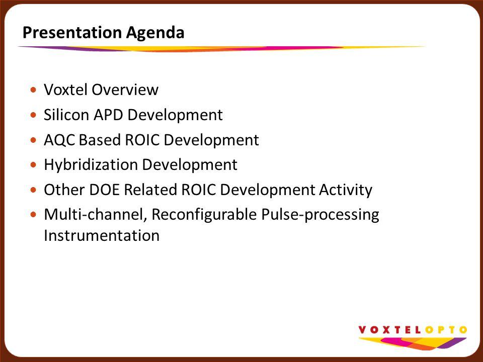 Presentation Agenda Voxtel Overview Silicon APD Development