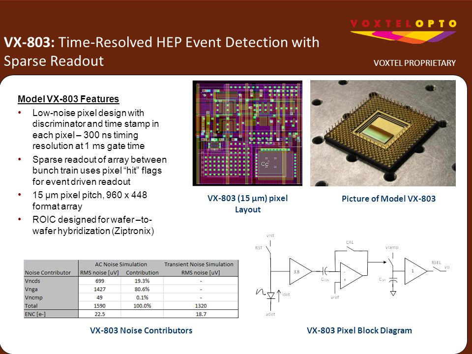 VX-803: Time-Resolved HEP Event Detection with Sparse Readout