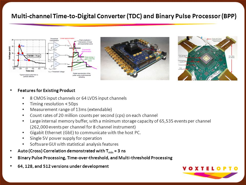 Multi-channel Time-to-Digital Converter (TDC) and Binary Pulse Processor (BPP)
