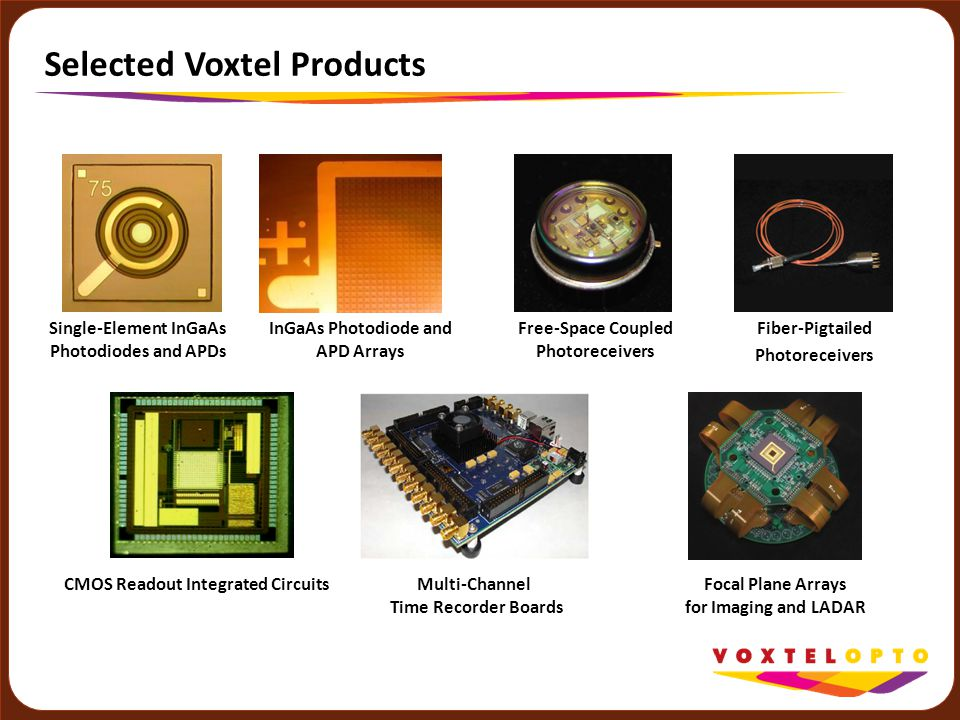 Selected Voxtel Products