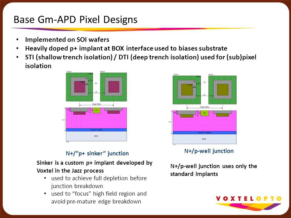 Base Gm-APD Pixel Designs