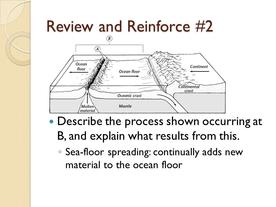 Review and Reinforce #2 Describe the process shown occurring at B, and explain what results from this.