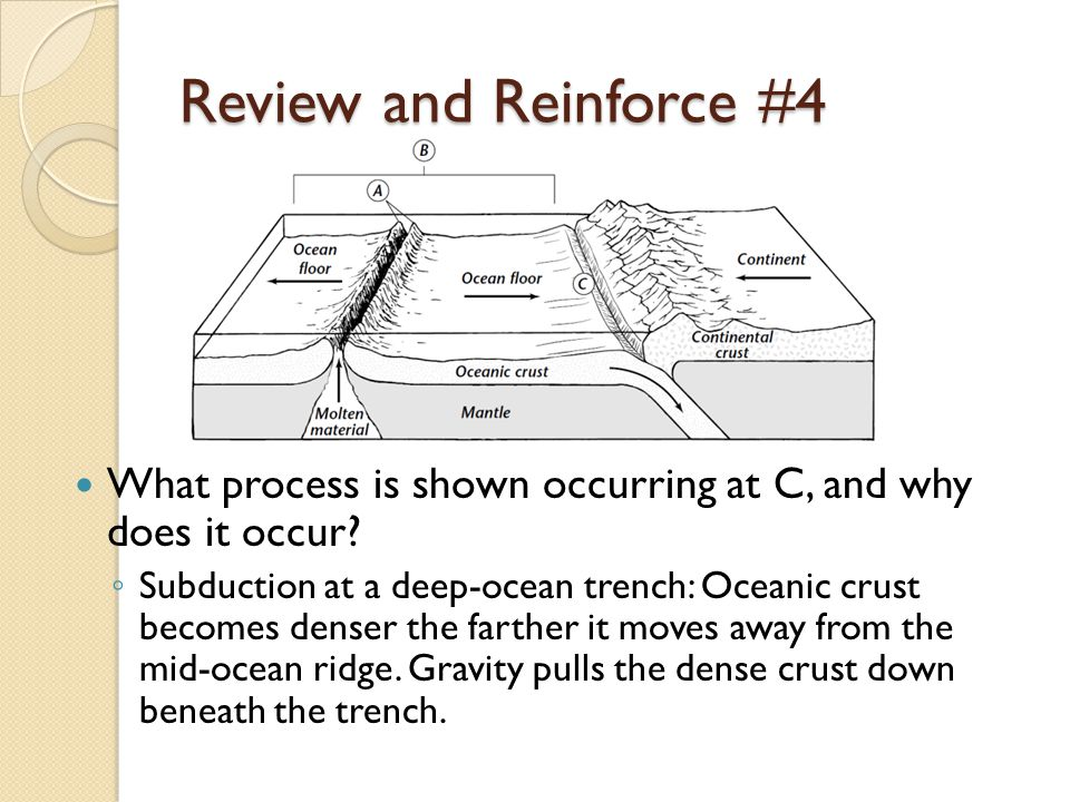 Review and Reinforce #4 What process is shown occurring at C, and why does it occur