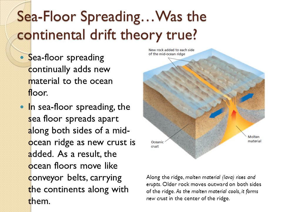 Sea-Floor Spreading…Was the continental drift theory true