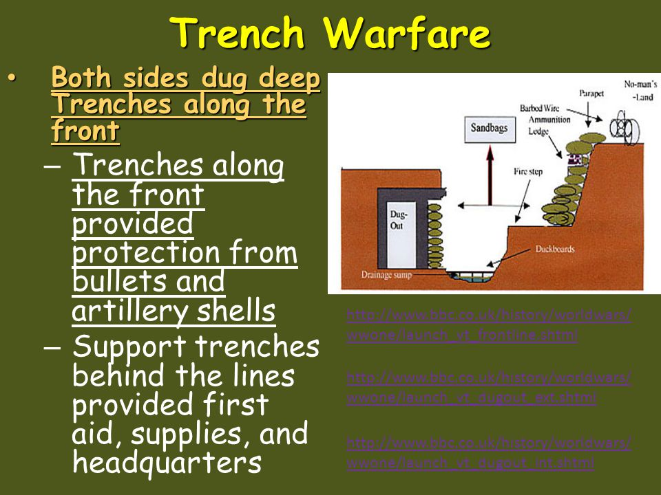 Trench Warfare Both sides dug deep Trenches along the front. Trenches along the front provided protection from bullets and artillery shells.