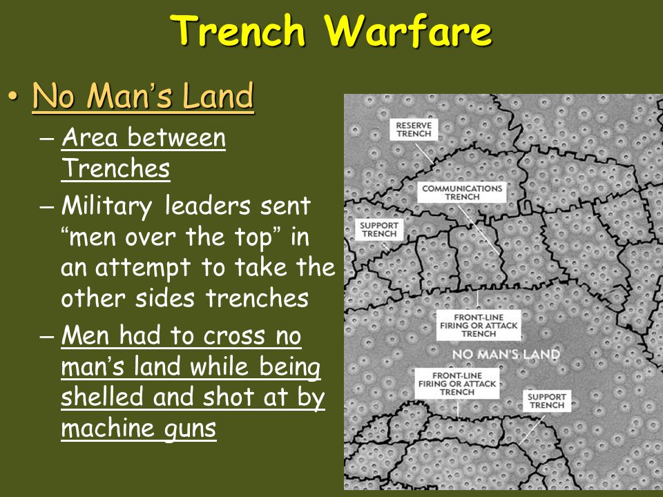 Trench Warfare No Man's Land Area between Trenches