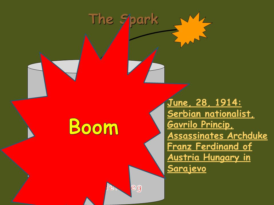 Boom The Spark Militarism Alliances Imperialism Nationalism