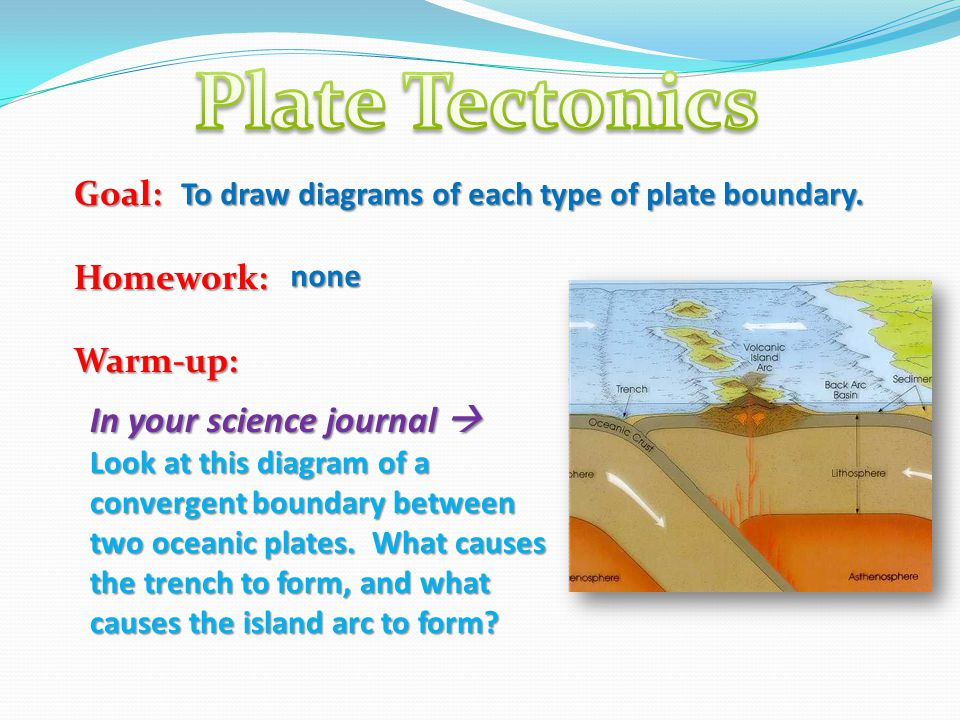 Plate Tectonics In your science journal  Goal: Homework: Warm-up: