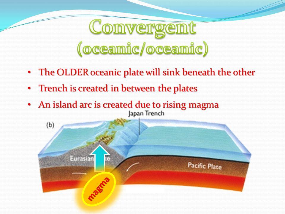 Convergent (oceanic/oceanic)