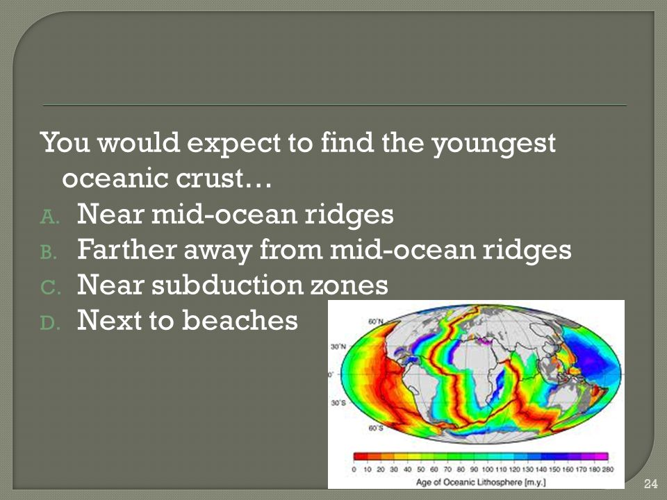 You would expect to find the youngest oceanic crust…