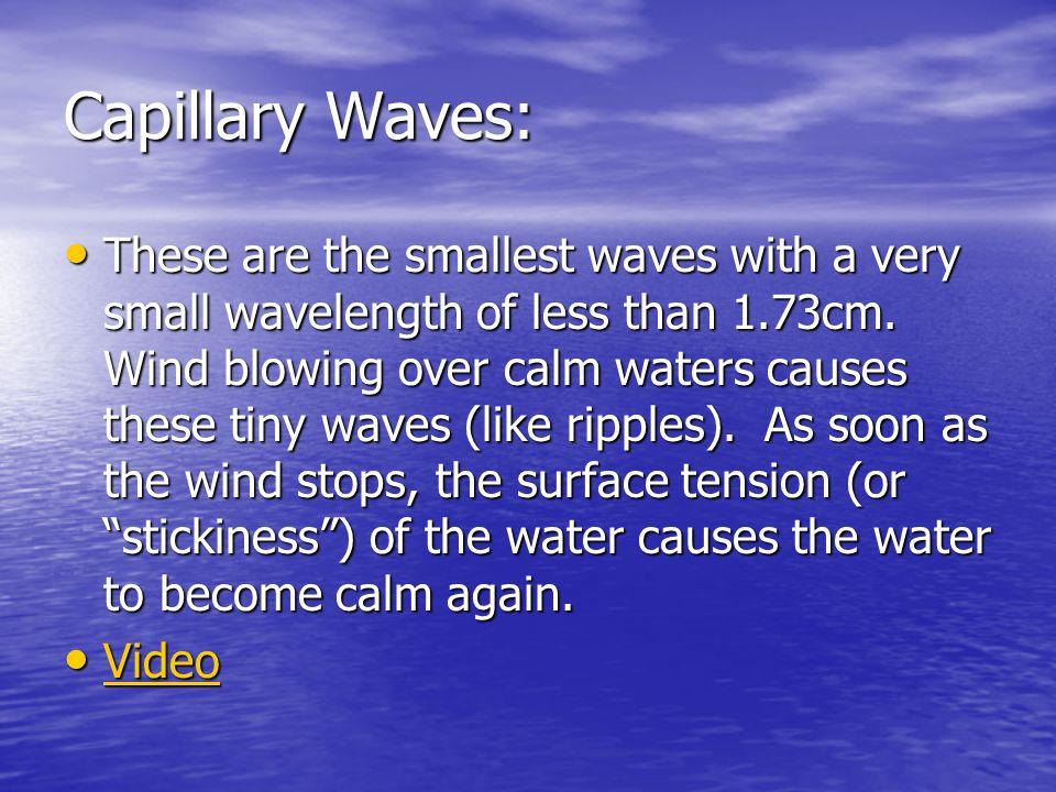 Capillary Waves: