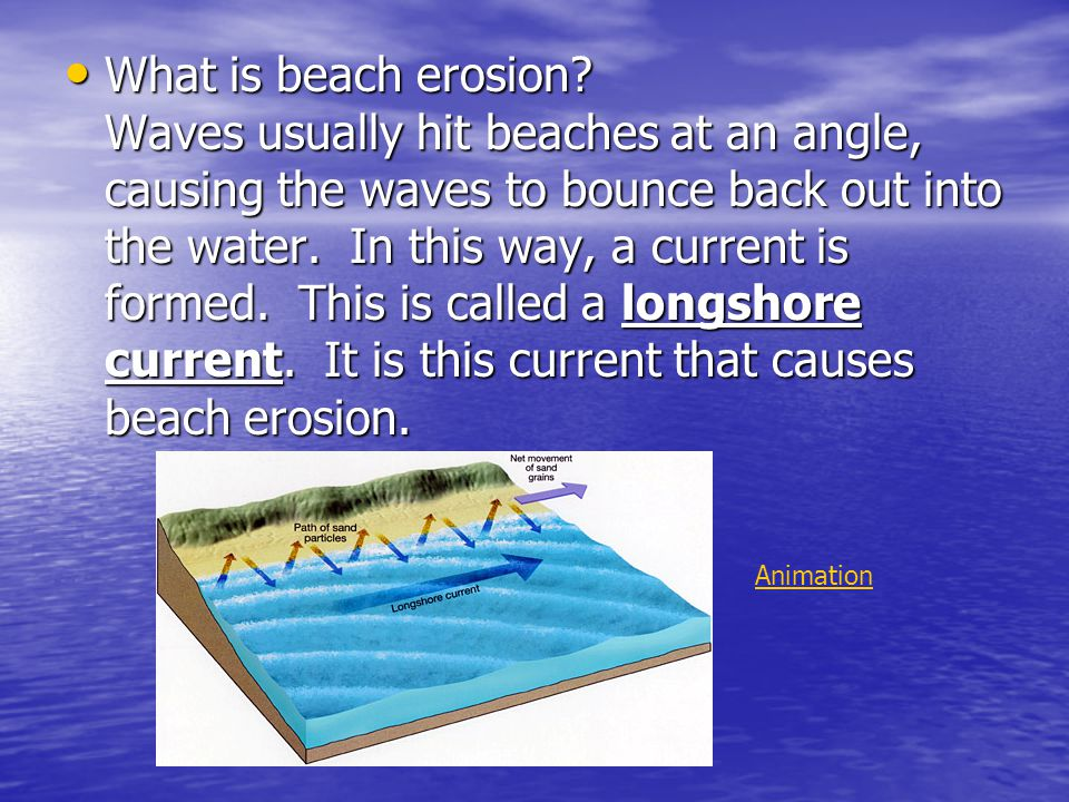 What is beach erosion Waves usually hit beaches at an angle, causing the waves to bounce back out into the water. In this way, a current is formed. This is called a longshore current. It is this current that causes beach erosion.