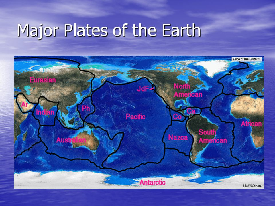 Major Plates of the Earth