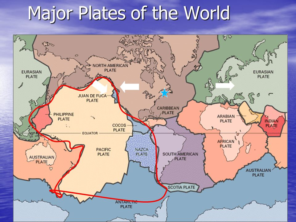 Major Plates of the World