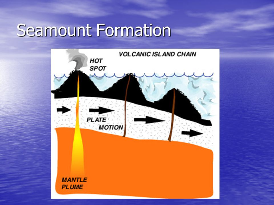 Seamount Formation