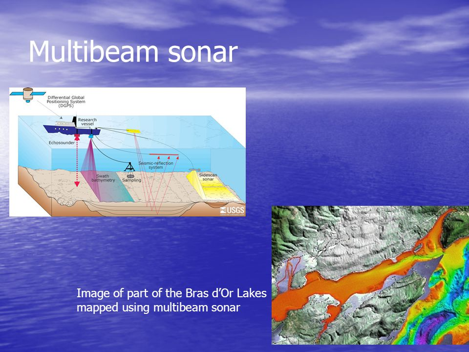 Multibeam sonar Image of part of the Bras d'Or Lakes