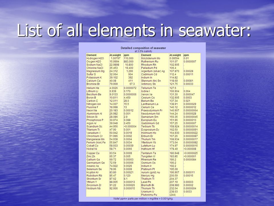List of all elements in seawater:
