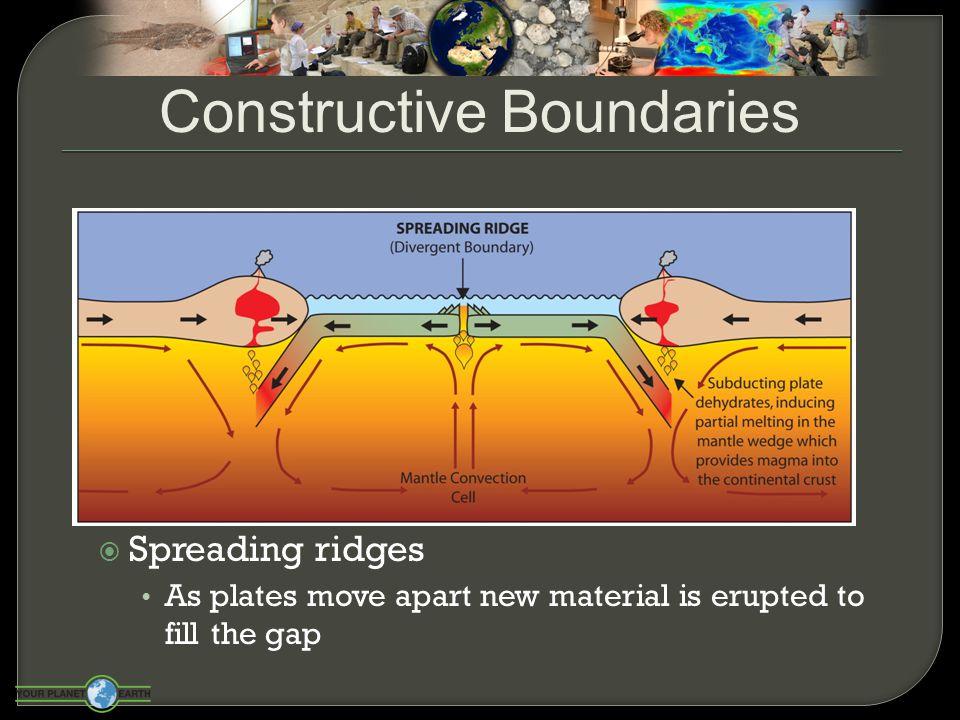 Constructive Boundaries