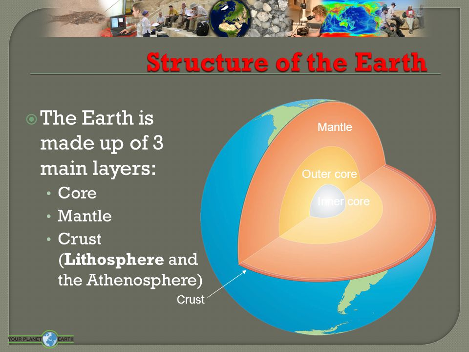 Structure of the Earth The Earth is made up of 3 main layers: Core