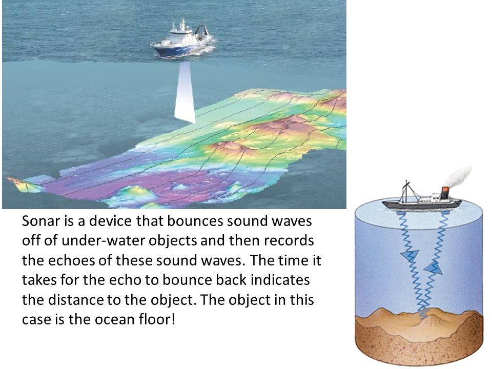 Sonar is a device that bounces sound waves off of under-water objects and then records the echoes of these sound waves.