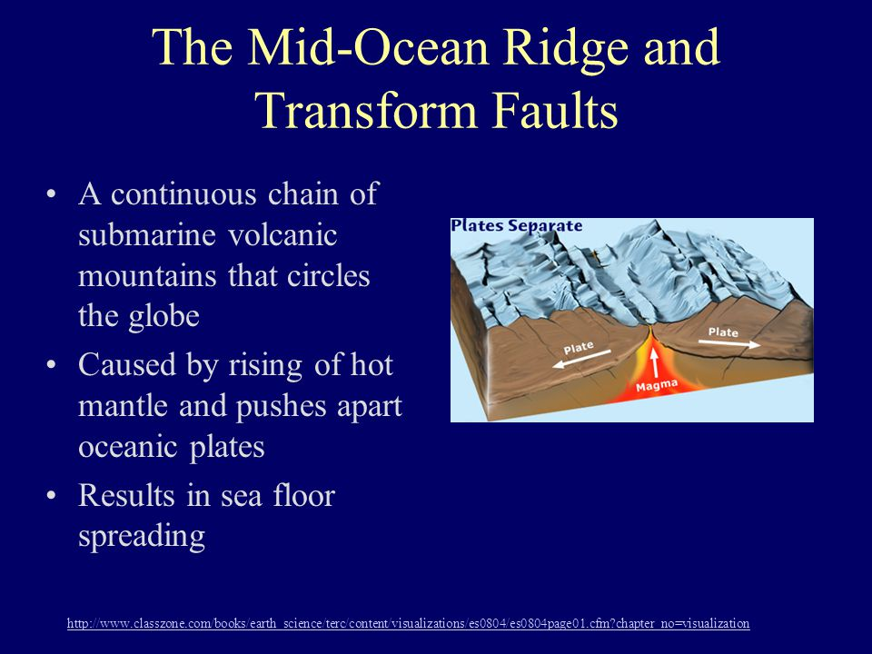 The Mid-Ocean Ridge and Transform Faults