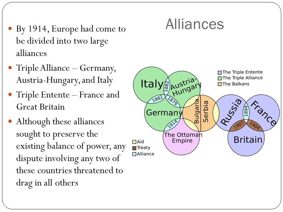 Alliances By 1914, Europe had come to be divided into two large alliances. Triple Alliance – Germany, Austria-Hungary, and Italy.
