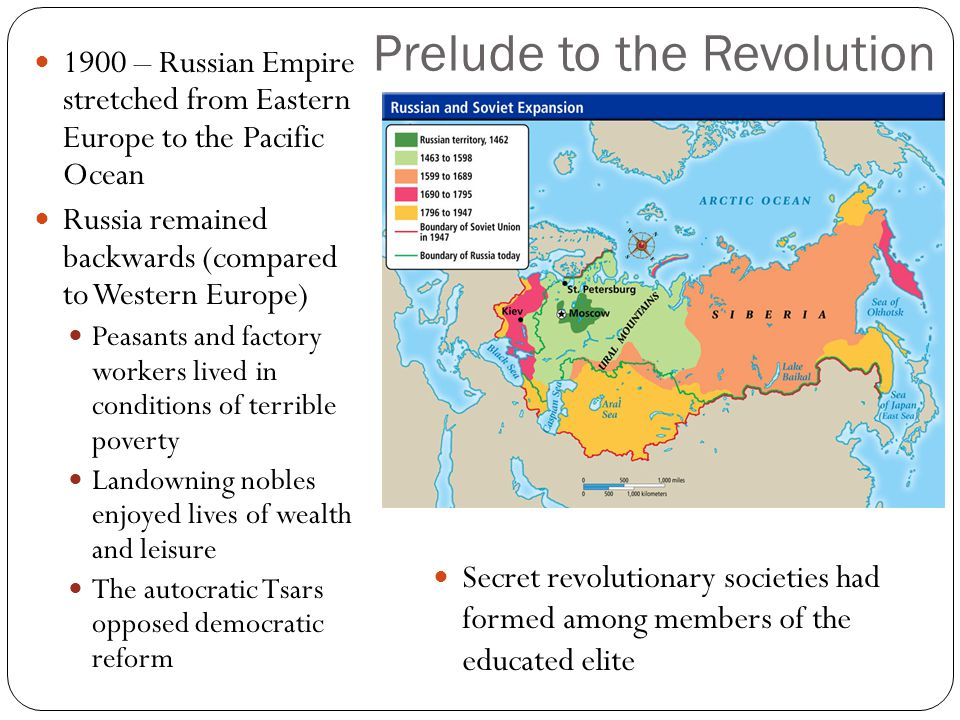 Prelude to the Revolution